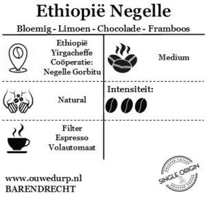 Ethiopië Negelle Koffiebonen