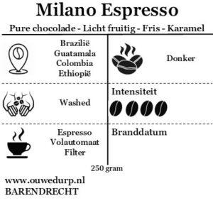 Milano espresso koffiebonen