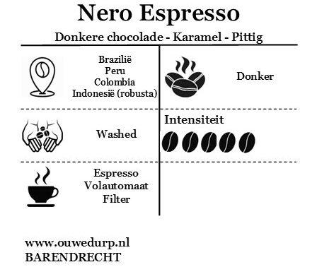 Nero Espresso Koffiebonen
