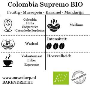 Colombia Supremo BIO Koffiebonen