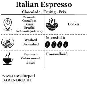 Italian Espresso Koffiebonen