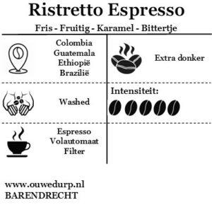 Ristretto Espresso Koffiebonen