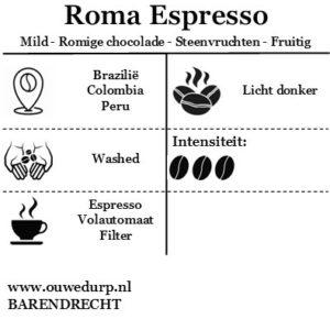 Roma Espresso Koffiebonen